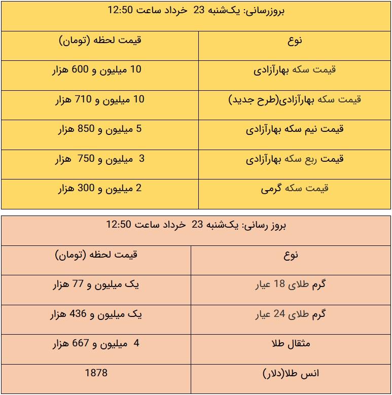 قیمت طلا و سکه، امروز 23 خرداد 1400