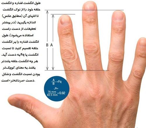 رابطه انگشتان دست با خطر ابتلا به بیماریها