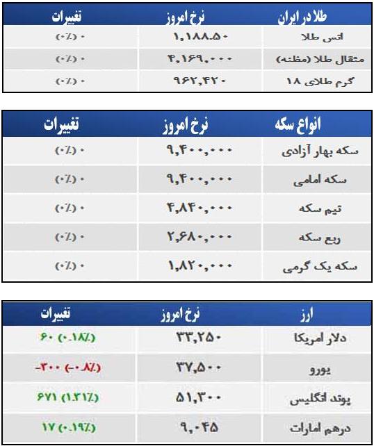 قیمت طلا امروز در مشهد