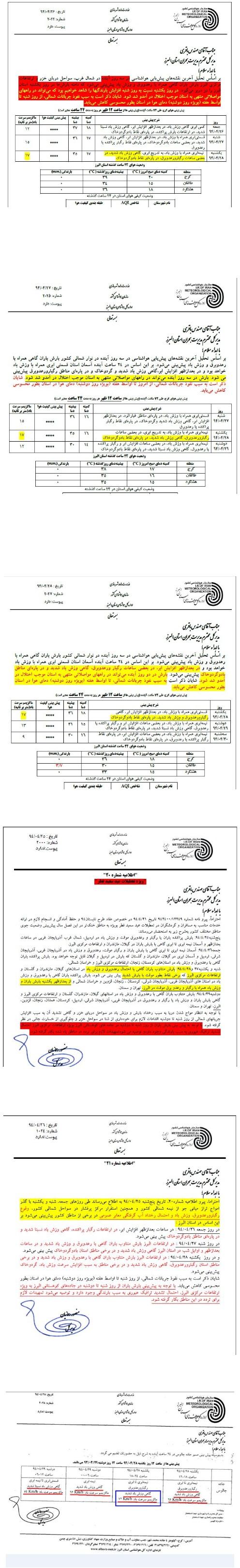 اسناد اخطار هواشناسی به مدیران استان البرز