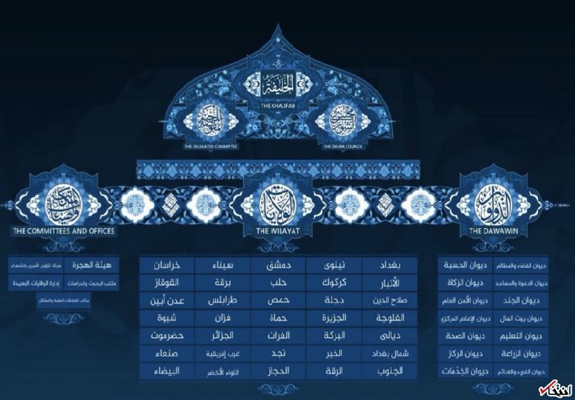 فیلم تبلیغاتی جدید درباره ساختار حکومت تروریستی ابوبکر البغدادی / داعش: 35 استان داریم؛ خراسان یکی از آنهاست!