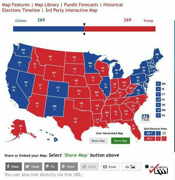اخبار لحظه به لحظه خبرنگار «انتخاب» از نتایج انتخابات آمریکا: پیروزی ترامپ در 14 ایالت ؛ 9 ایالت برای هیلاری/ ترامپ 187 الکترال و هیلاری 188 الکترال دارد