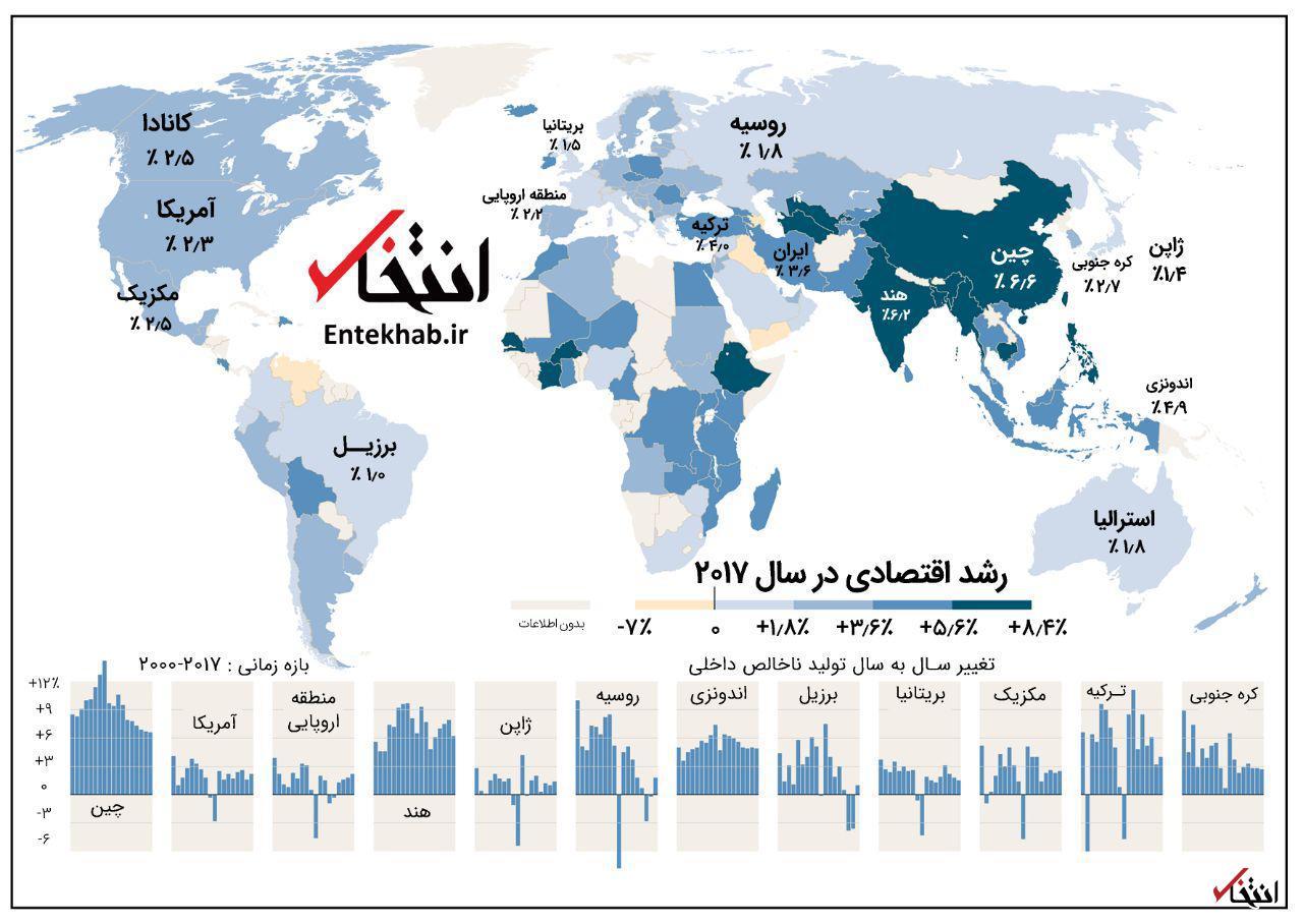اینفوگرافی/ رشد اقتصادی کشورهای جهان و ایران در سال 2017