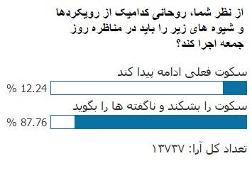 خواست اكثريت اين است؛ آقای روحانی! سكوت خود را در مناظره امروز بشكنيد