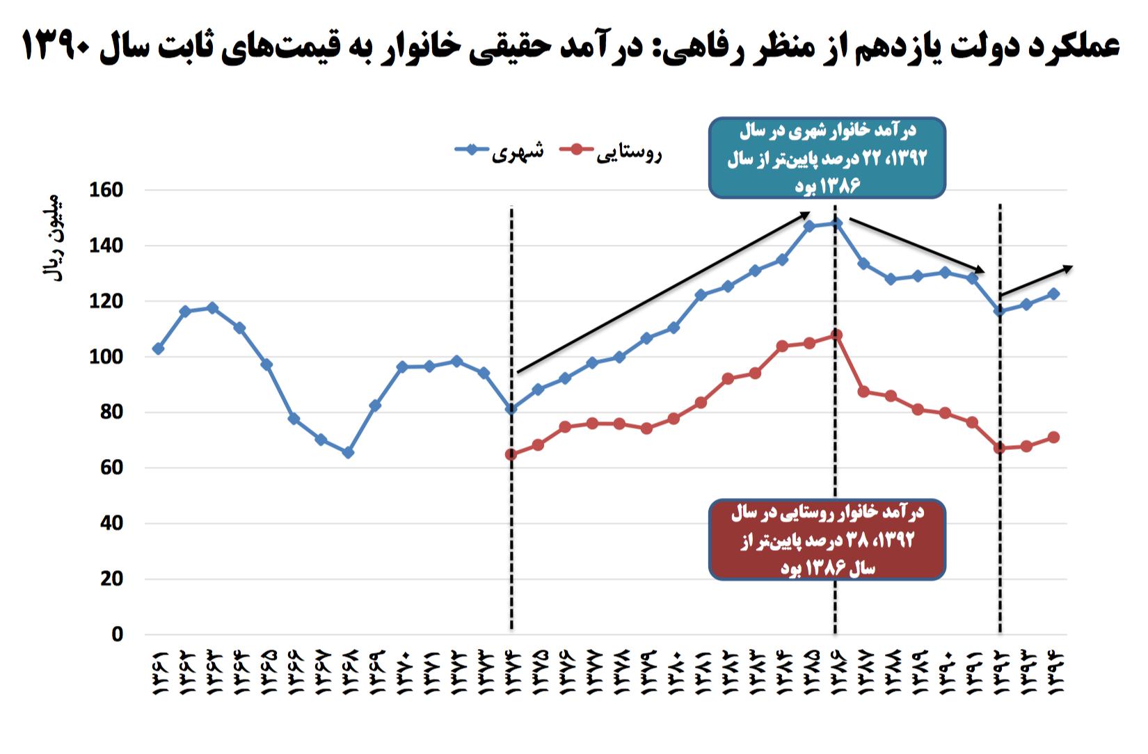 راه تدبیر و تعقل پیش پای ملت ایران