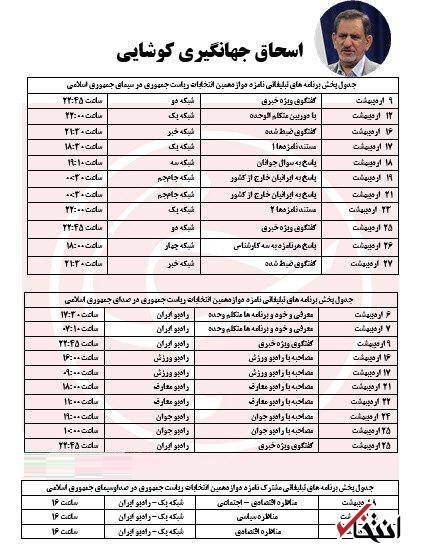قرعهکشی برنامههای تبلیغاتی کاندیداها / 9 اردیبهشت؛ نخستین گفتگوی انتخاباتی روحانی در تلویزیون