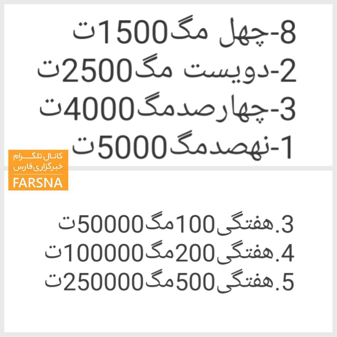 هزینه نجومی اینترنت ایرانسل برای زائران اربعین!