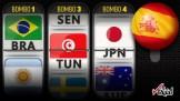 احتمال همگروهی اسپانیا و ایران در جام جهانی چند درصد است؟