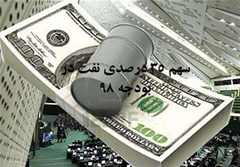 ميعانات،گاز،نفت،دلار
