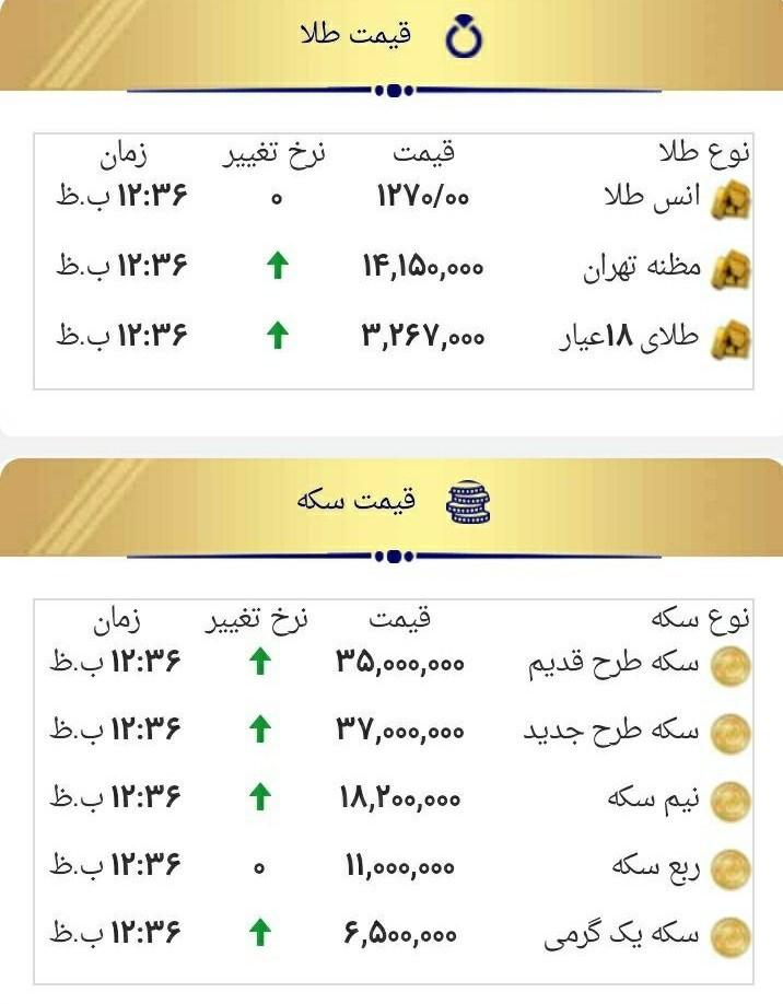 قیمت طلا، سکه و ارز در بازار امروز ۴ دی ۹۷