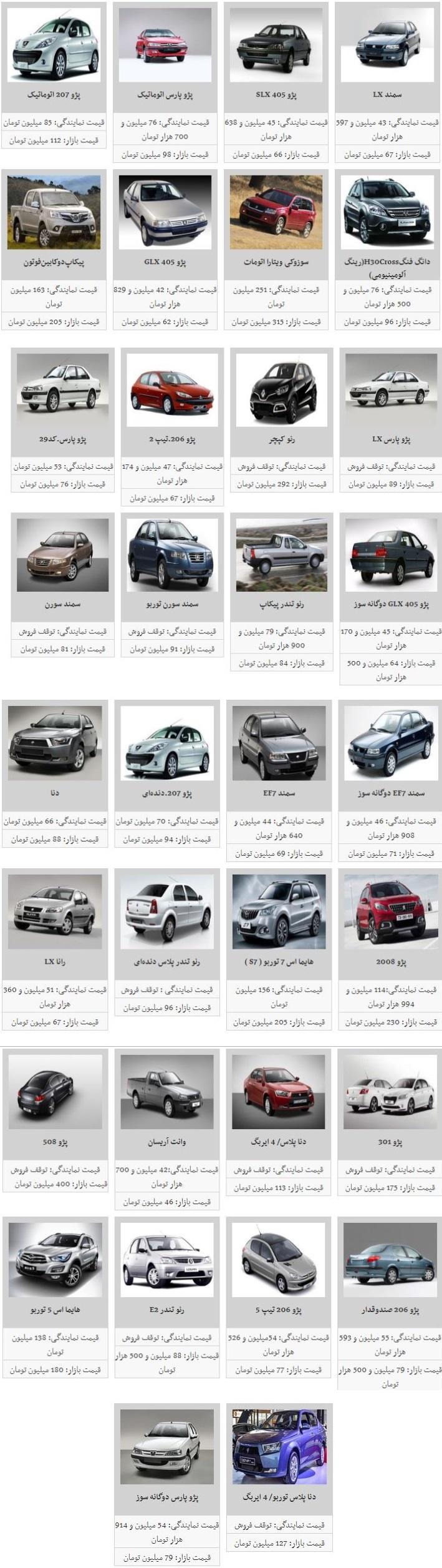 قیمت برخی از خودروهای داخلی افزایش یافت + جدول