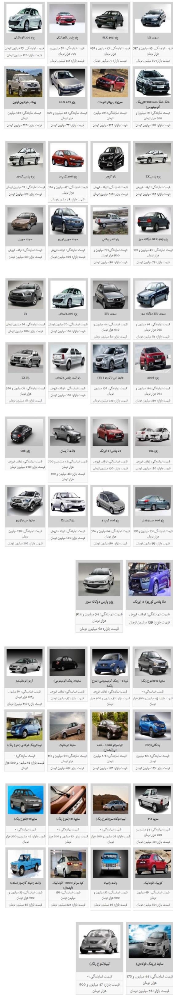 کدام خودروها بیشترین افزایش قیمت را داشتند؟/ دنا پلاس ۱۳۹ میلیون تومان شد