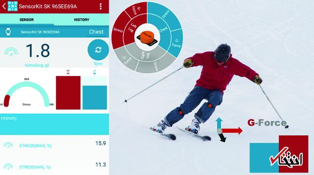 چگونه هوش مصنوعی جهان ورزش را متحول می کند؟