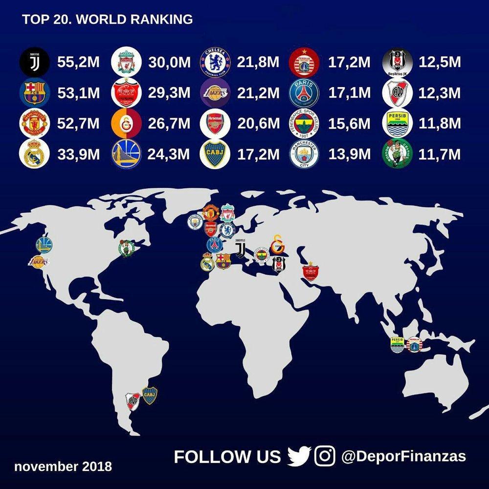 پرسپولیس ششمین تیم پرطرفدار جهان