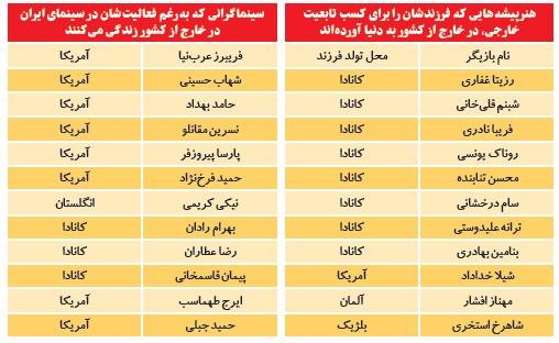 اسامی هنرپیشههایی که فرزندشان را برای کسب تابعیت خارجی، در خارج از ایران به دنیا آوردهاند