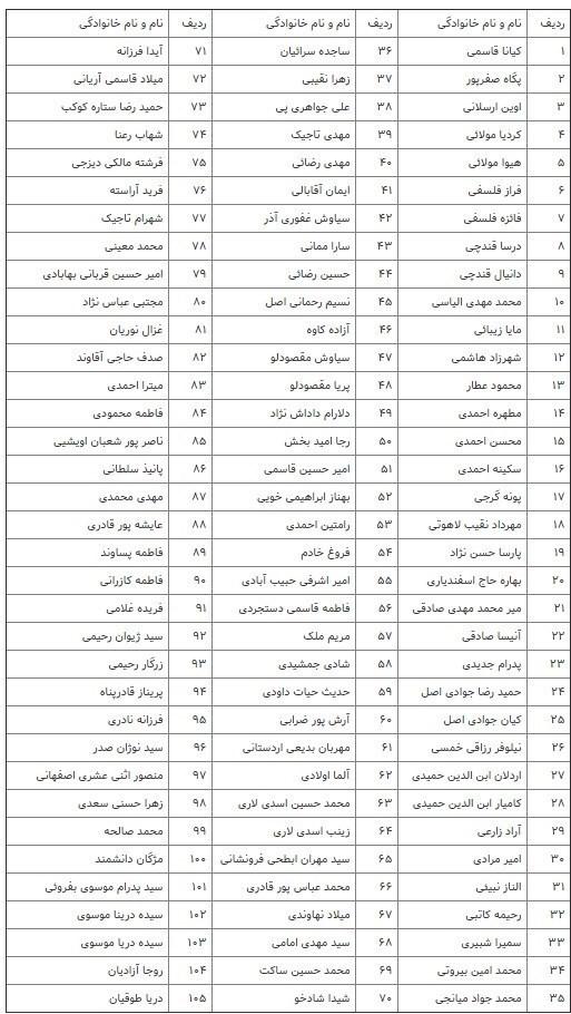 پیکر ۱۶۹ شهید سانحه هوایی شناسایی شد/ تحویل ۱۵۰ پیکر به خانوادهها + اسامی