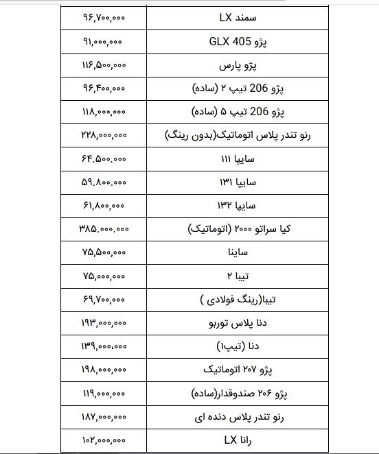 قیمت خودرو؛ ۲۶ بهمن