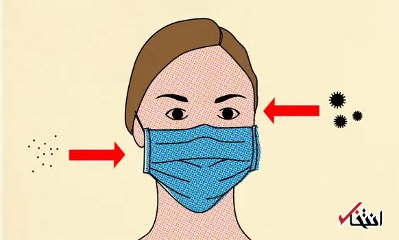 چگونه می توانید خود را از ویروس کرونا محافظت کنید؟ +راهنمای تصویری