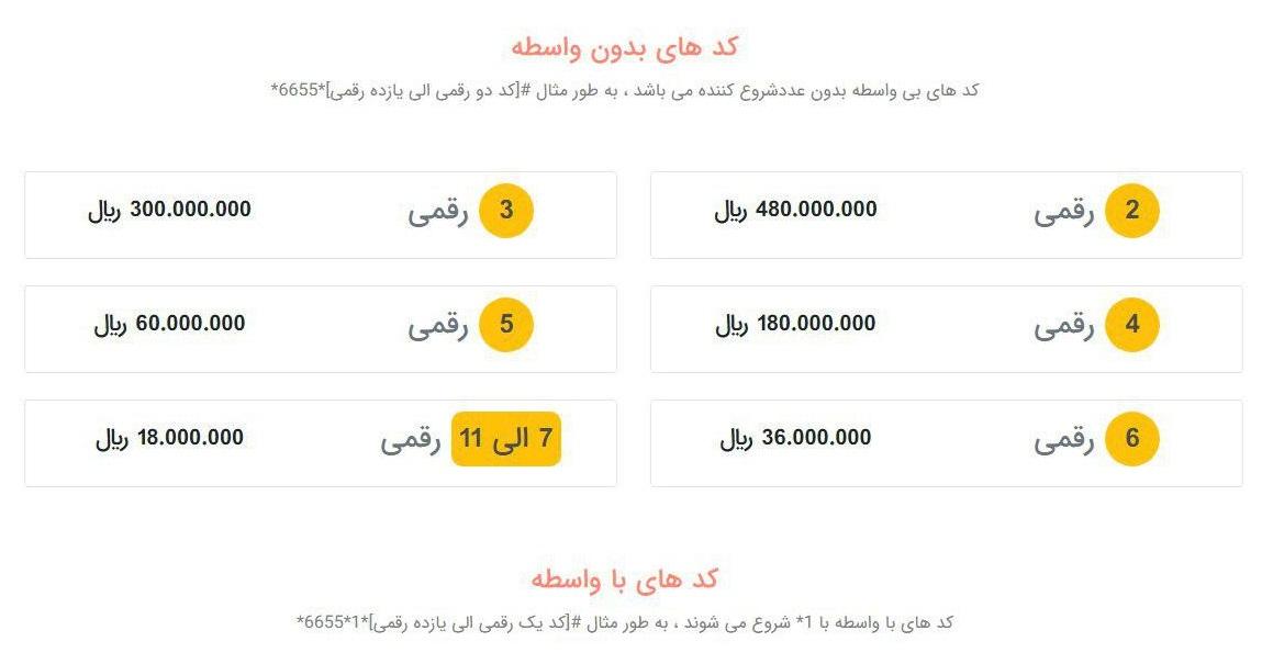 نگاهی به فعالیت شرکتهای ایرانی فعال در زمینه «USSD»: آیا نوع دیگری از شرکت های «هرمی» به وجود آمده؟ / کلاهبرداری یا یا پیشنهادی که در زرورق پیچیده شده؟
