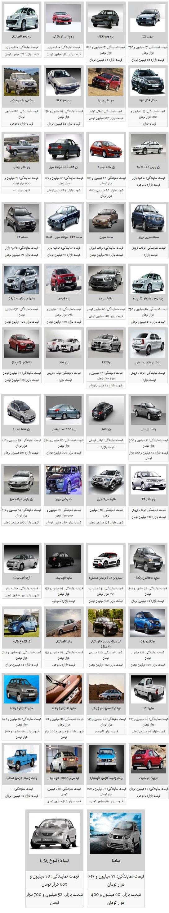 کاهش ۲ تا ۹ میلیون تومانی قیمت برخی خودروها در بازار