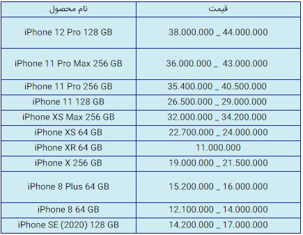 قیمت انواع آیفون امروز 8 بهمن