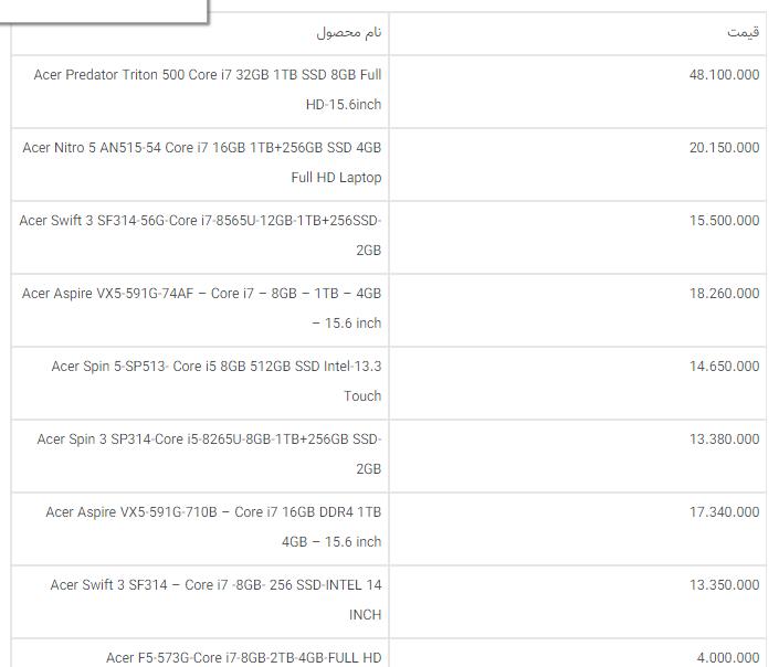 قیمت روز لپ تاپ / ۲۸ اردیبهشت ۹۹