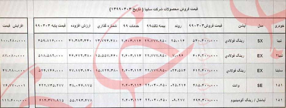 قیمت خوروهای سایپا، خرداد ۹۹