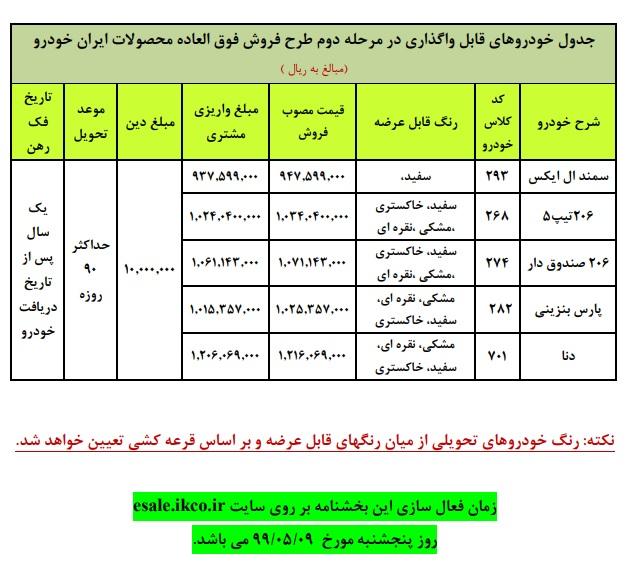 آغاز مرحله دوم فروش فوق العاده ایران خودرو با عرضه ۵ محصول پر متقاضی به مدت ۳ روز + جدول فروش