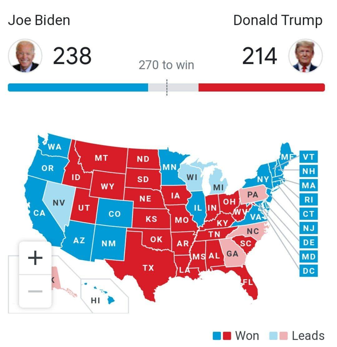بایدن ۲۳۸ به ۲۱۳ در کسب الکتورال، پیشتاز است / بایدن در ایالت کلیدی ویسکانسین پیروز شد / ستاد ترامپ خواستار بازشماری آرا شد / پس از ویسکانسین، میشیگان هم آبی شد؛ بایدن در آستانه کسب ۲۷۰ رای الکتورال و پیروزی نهایی قرار گرفت / ترامپ: دیشب در ایالتهای کلیدی پیش افتاده بودم؛ حالا به طرز معجزهآسایی تک تک آنها ناپدید شدند / وقفه در اعلام نتایج شمارش آرا / ترامپ: رک بگویم؛ انتخابات را بردیم؛ خود را آماده جشن بزرگ میکنیم؛ دموکراتها به دنبال سرقت انتخابات هستند / ستاد بایدن: تیم حقوقی ما برای مقابله با تهدید ترامپ درباره جلوگیری از شمارش آرا آماده است