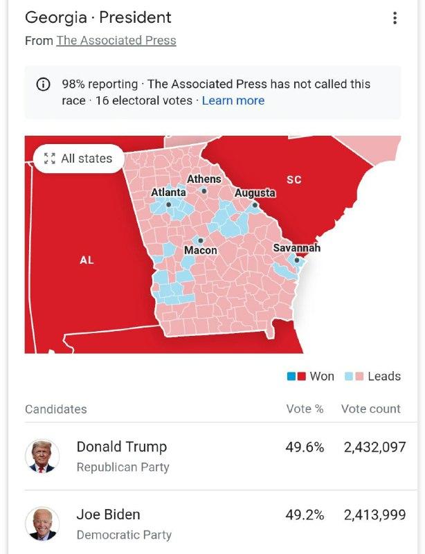 فقط ۶ الکتورال تا پیروزی بایدن / بایدن ۲۶۴ به ۲۱۴ در کسب الکتورال، پیشتاز است / نتایج انتخابات ایالت تعیین کننده نوادا با ۶ رای الکتورال جمعه مشخص میشود؛ فعلا بایدن جلوتر است؛ اگر نتیجه به شکل فعلی باقی بماند، بایدن رییس جمهور میشود / بایدن: ۲۷۰ الکترال را کسب کردیم / وکیل ترامپ: تقلب بزرگی رخ داده؛ اجازه نمیدهیم دموکراتها رایها را بدزدند / ستاد ترامپ خواستار بازشماری آرا شد / دادگاه پنسیلوانیا شکایت ترامپ در اعتراض به نحوه شمارش آرا را رد کرد / اطراف اقامتگاه بایدن، منطقه پرواز ممنوع ایجاد شد / تجمع هواداران ترامپ در بیرون مرکز شمارش آرا در آریزونا / مقام اطلاعاتی آمریکا: شواهدی از مداخله خارجی در انتخابات وجود ندارد