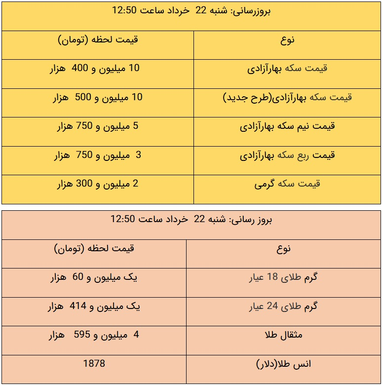 قیمت طلا و سکه، امروز ۲۲ خرداد ۱۴۰۰