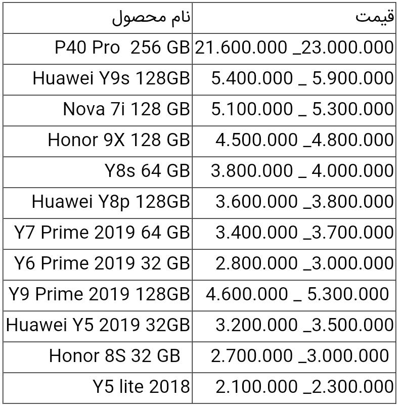 قیمت گوشی های هواوی امروز ۲ تیر ۱۴۰۰