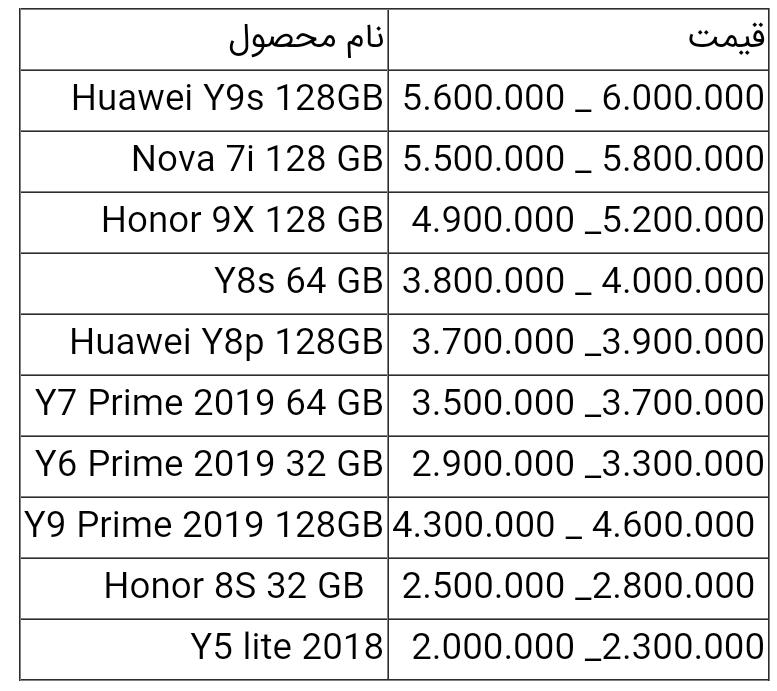 قیمت گوشی های هواوی امروز ۲۵ تیر ۱۴۰۰
