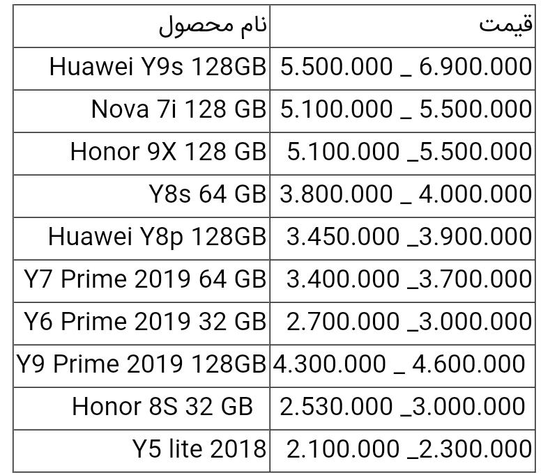 قیمت گوشی های هواوی امروز ۸ تیر ۱۴۰۰